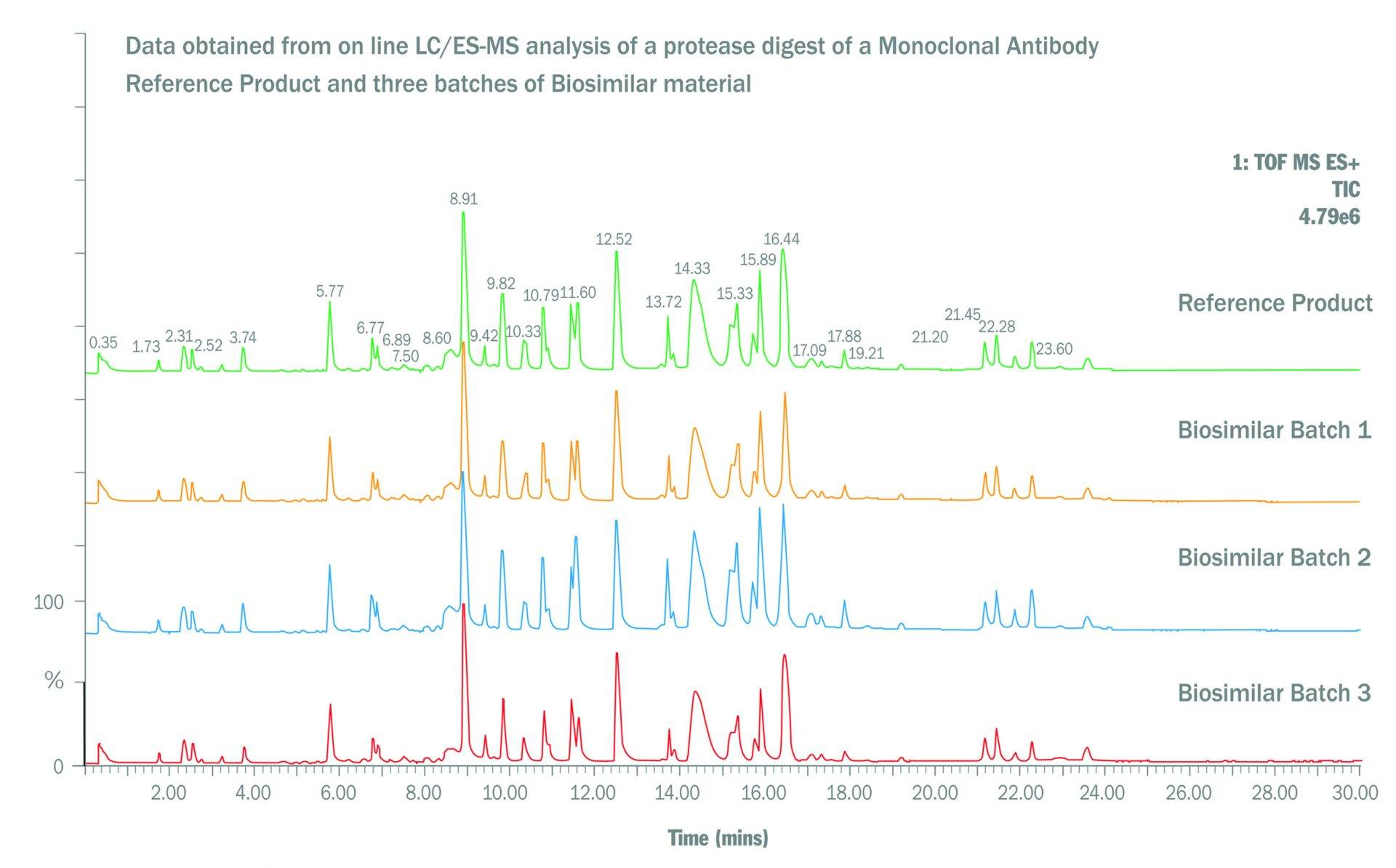 Pretty Permethyl Glycan Spectra (L10_MS_6) copy